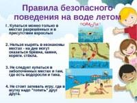 Правила-безопасного-поведения-на-воде-летом.jpg