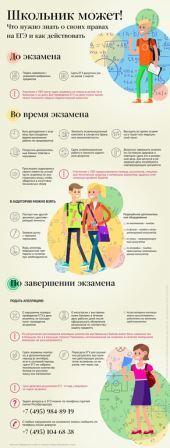 Инфографика ЕГЭ.PNG